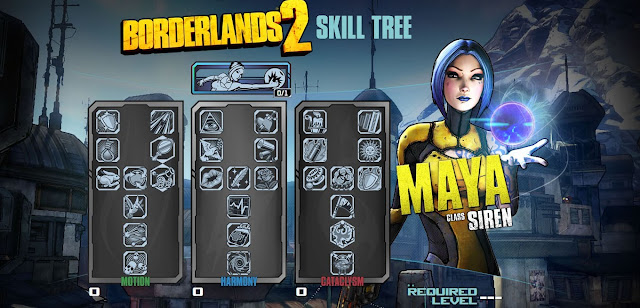 Borderlands 2 Siren Skill Tree