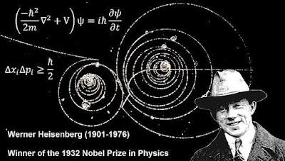 heisenber-belirsizlik-ilkesi