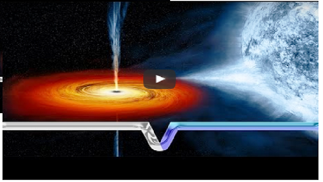 Black Holes Spotted-Eating Stars So Quick Video, That The Winds Reach 1 Quarter Of The Speed Of Light