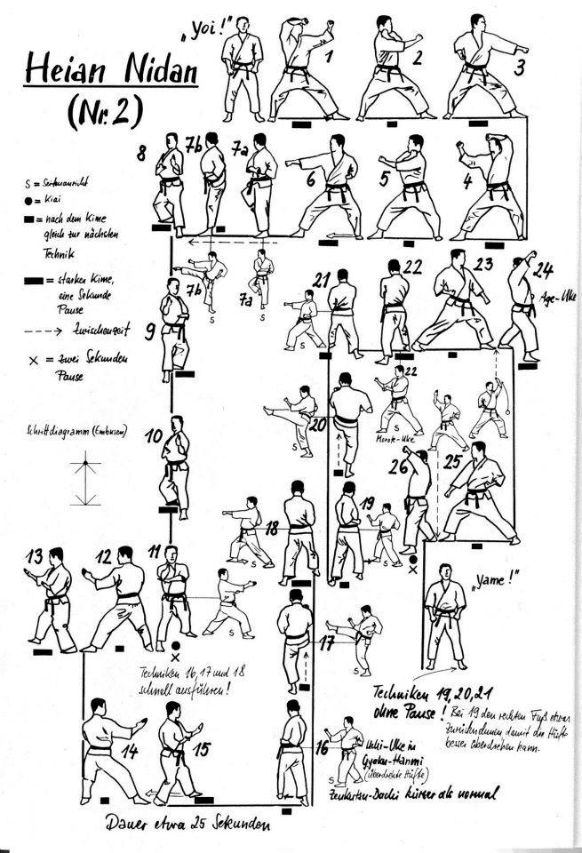 Belajar Karate Kata 1 2 3 4 5 : belajar, karate, Muhammad, Anwari:, Gambar, Karate