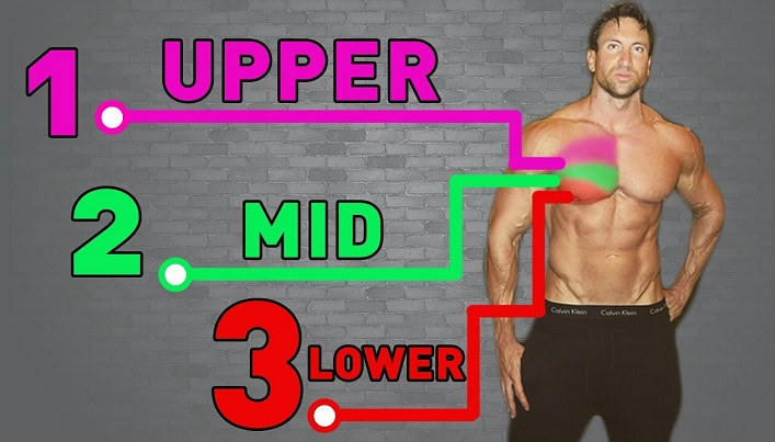 The 6 Exercises Routines For A Bigger Chest