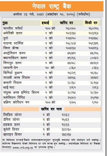 Gulf exchange rate of nepal today  :: riservpresac ga
