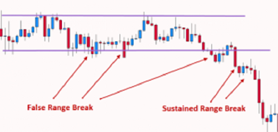 FOREX STRATEGIES SIMPLE