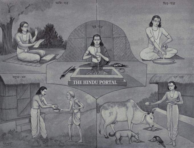 5 Daily Duties - Panch Mahayajnas