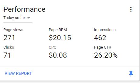 100% Working Google Adsense Method ( Blackhat Trick )- Earn $100 a