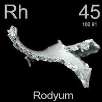 Rodyum Elementi Simgesi Rh