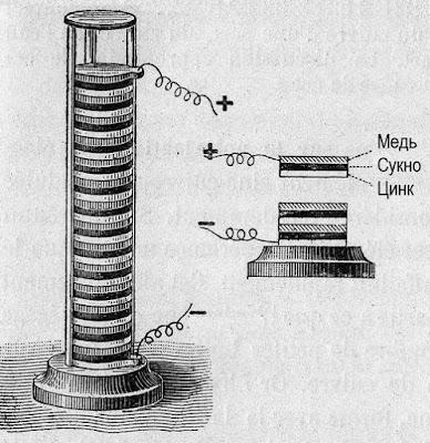 устройство Вольтова столба