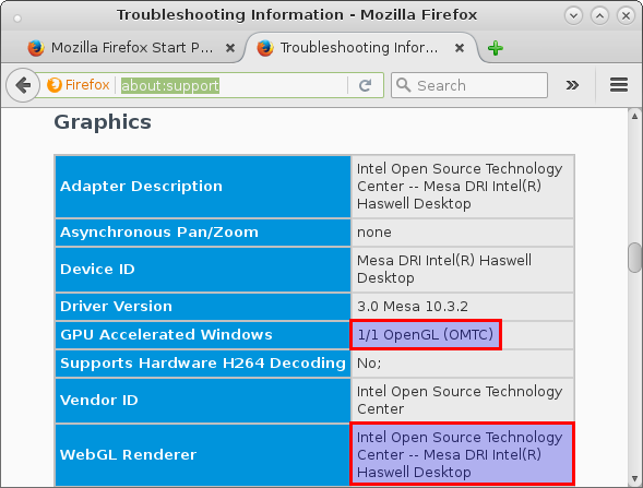 How to Activate GPU Hardware Acceleration on Firefox & Tor