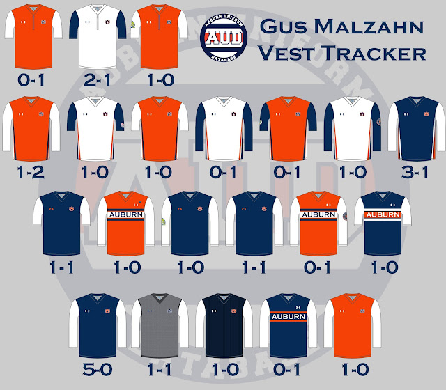 Gus Malzahn sweater vest records