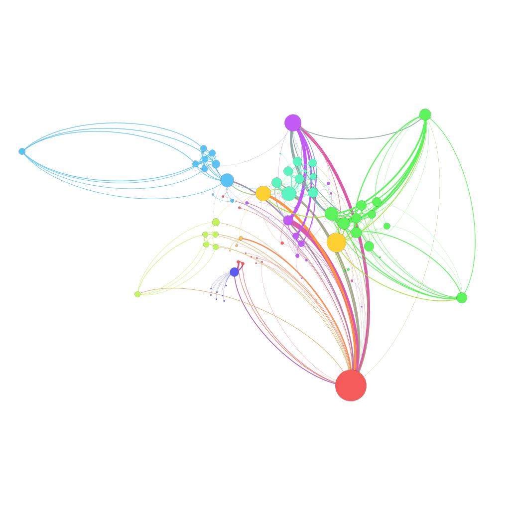 Data Analysis Using Gephi, a Digital Humanities     - Allan's Catalogue