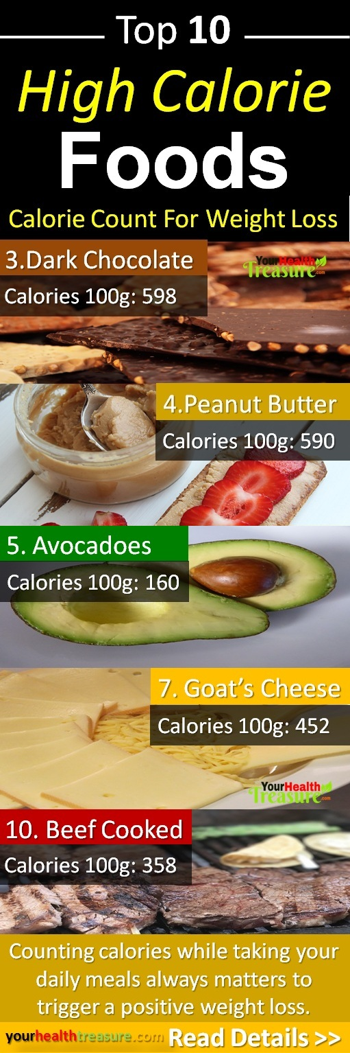 Good High Calorie Foods For Baby