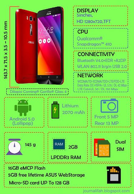 spesifikasi dan harga ZenFone 2 Laser (ZE500KL)