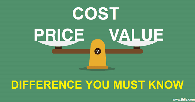 Difference Between Price, Cost And Value