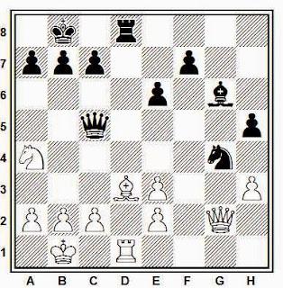 Posición de la partida de ajedrez Polady - Lizunov (URSS, 1986)