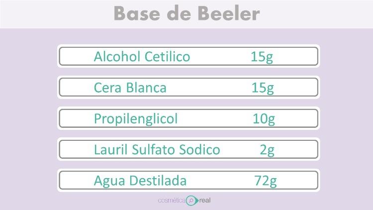 Base de Beeler