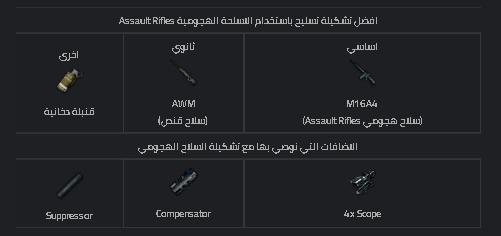 تعرف على اقوى الاسلحة و افضل تشكلية للتسليح في لعبة PUBG| الاسلحة الهجومية