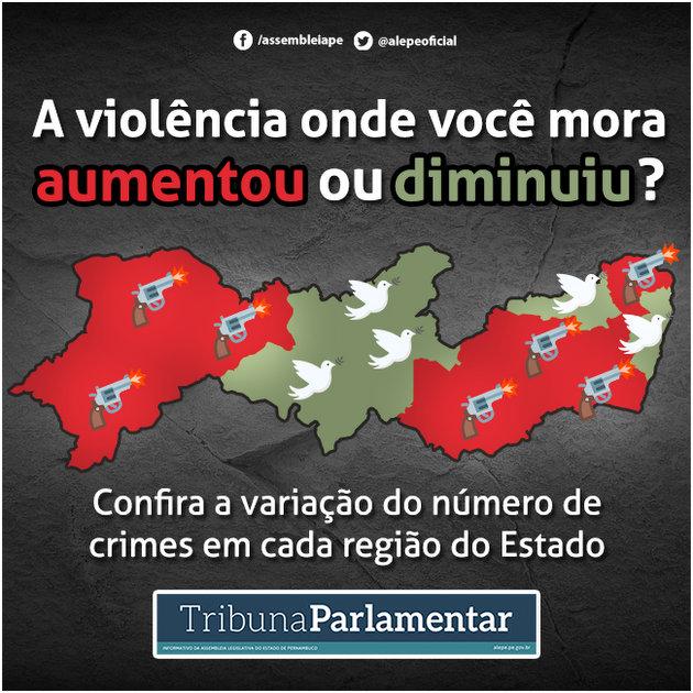Violência: Um novo mapa da criminalidade em Pernambuco