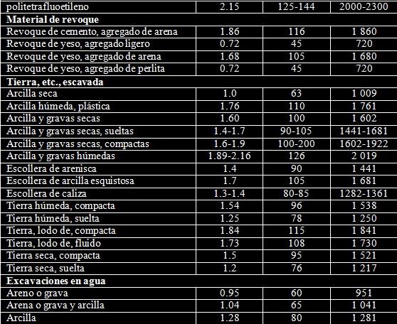 Apuntes de ingenieria mecanica tablas de densidad 4 tablas de densidad agua liquida urtaz Choice Image