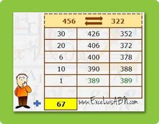Igualación de cantidades ABN.