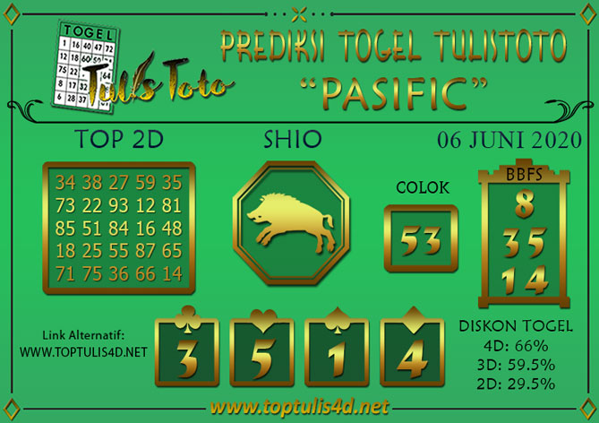Prediksi Togel PASIFIC TULISTOTO 06 JUNI 2020