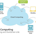 WHAT IS APPLE CLOUD COMPUTING?