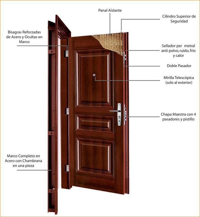 La cerradura adecuada para una puerta de entrada | PUERTASYCERRADURAS