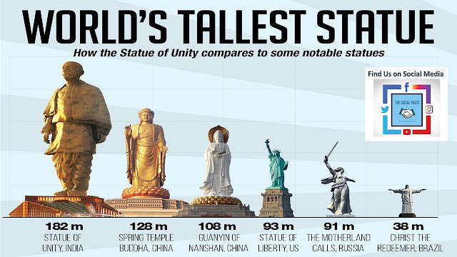 How to reach Statue of Unity
