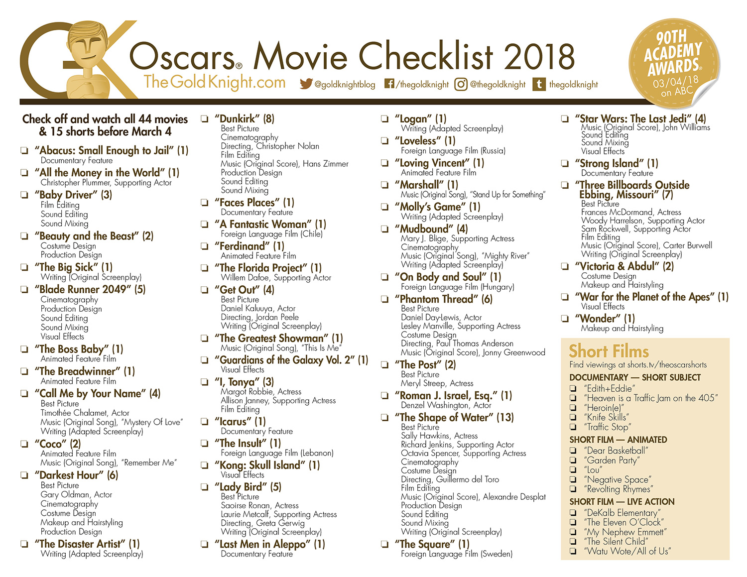 Your 2018 Oscar Party Essentials Printable Oscars Ballot And
