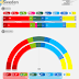 SWEDEN <br/>Novus poll | November 2017