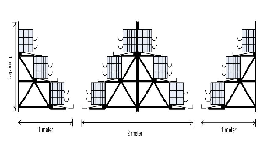 Cara Membuat Kandang Baterai Untuk Ayam Petelur - BISNIS AYAM