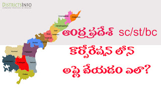 Corporation Loans in Andhra Pradesh