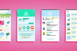 Trik Rahasia Android yang Tidak Semua Orang Tahu