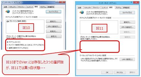 IE11では「インターネットオプション」[接続]タブ内の「ダイヤルしない」、「ネットワーク接続が存在しない時にダイヤルする」、「通常の接続でダイヤルする」という3つの選択肢が廃止された