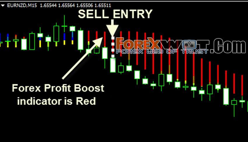 Forex gain or loss ato