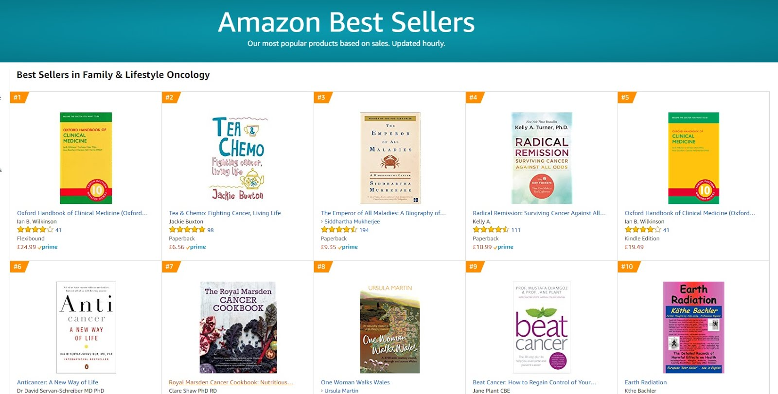 Amazon Number Two Bestseller in Oncology