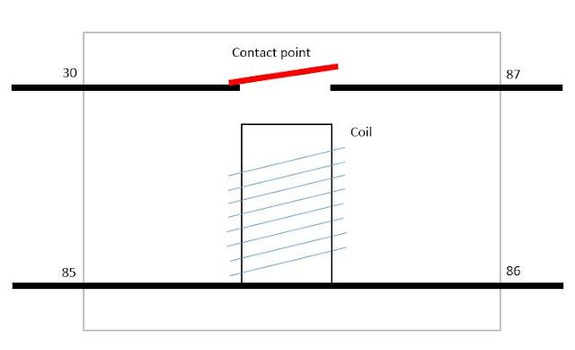 Pleasing Cara Kerja Relay 4 Kaki 5 Kaki Gambar Rangkaiannya Autoexpose Wiring Database Ittabxeroyuccorg