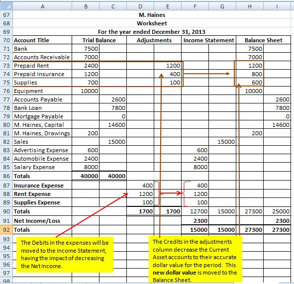 General Ledger  Trial Balance Accounting - An Introduction - business ledger example