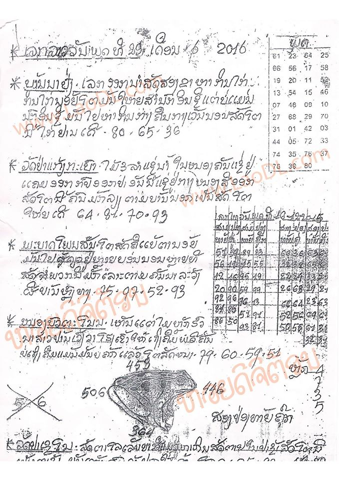 ตรวจหวยงวด 1 มีนาคม 2560