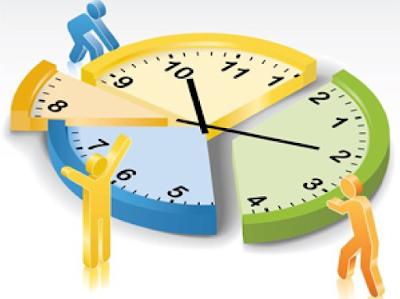 Thời gian chìa khóa thành công của bán hàng online
