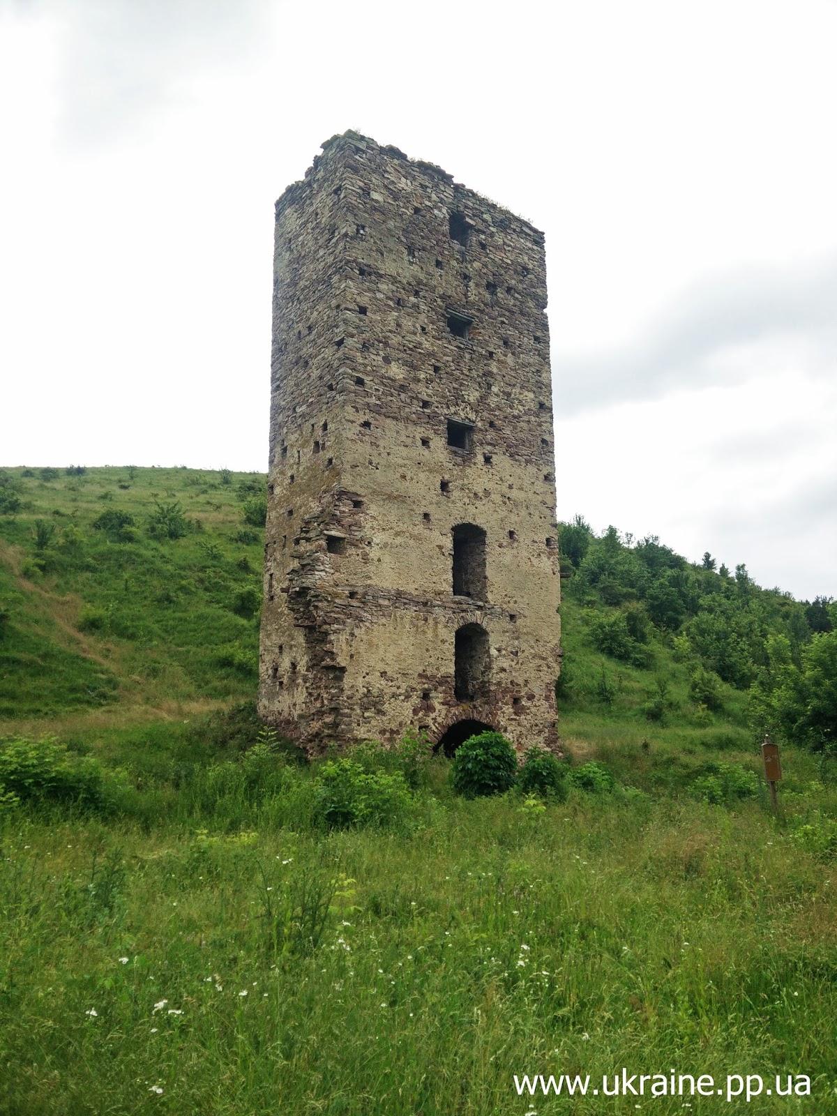 Раковецкий замок