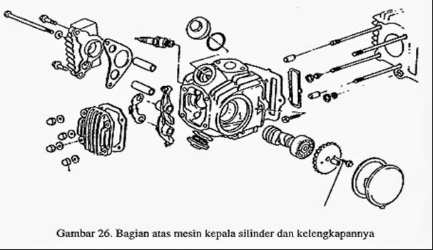 Komponen Kepala Silinder Motor Dan Kerusakannya Komponen Dan Kerusakan Motor 4tak