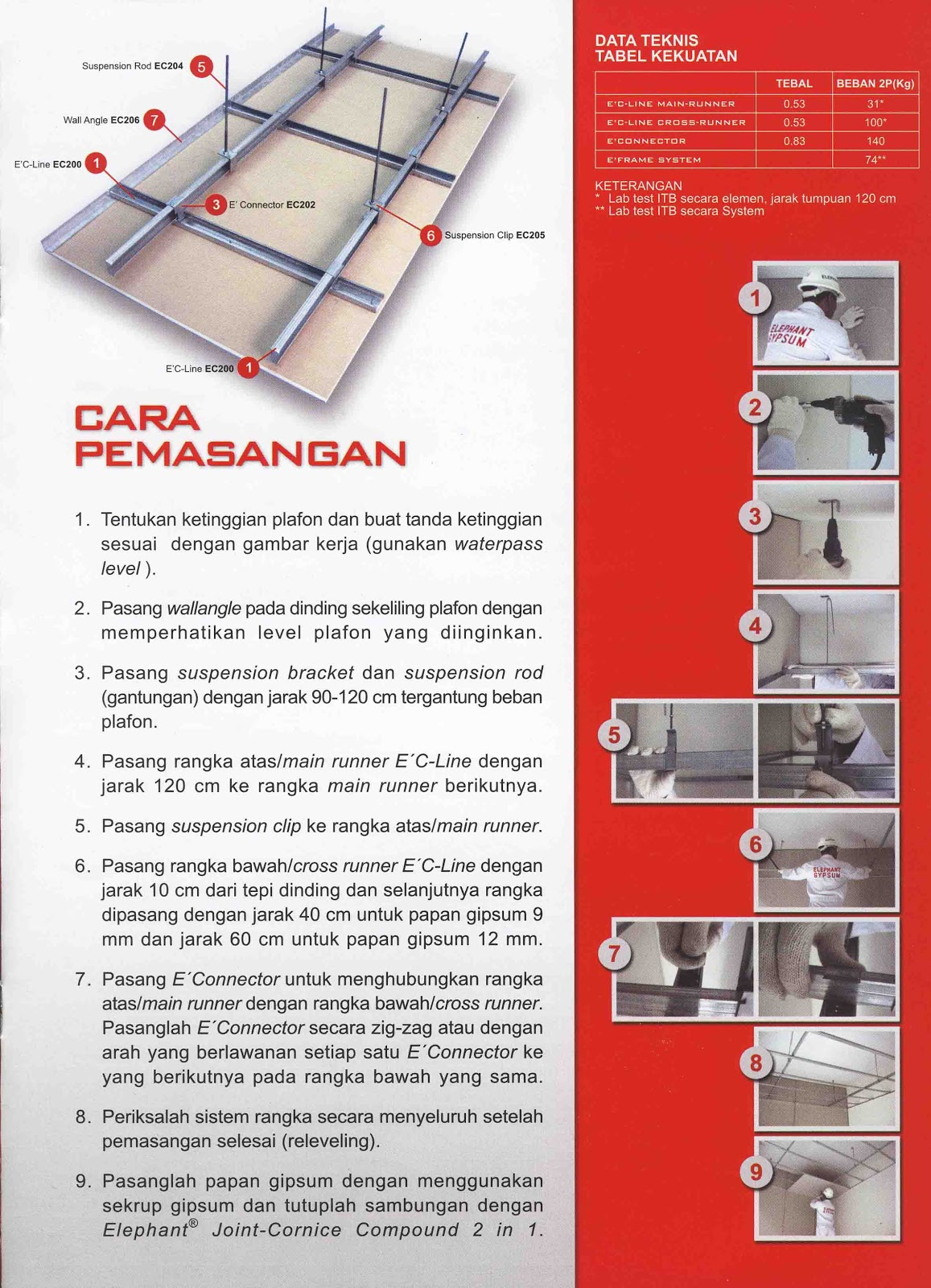 Gypsum Board Elephant Media Bangunan