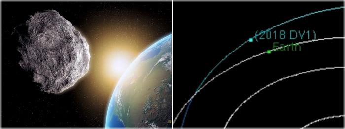 asteroide faz maxima aproximação com a Terra no dia 2 de março de 2018