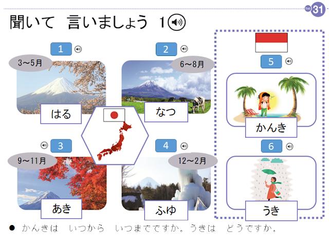 Download Materi Buku Bahasa Jepang: Nihongo Kira Kira