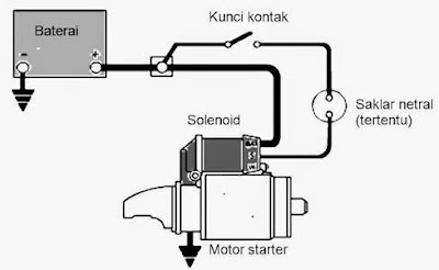 merangkai jalur sistem kelistrikan motor pdf
