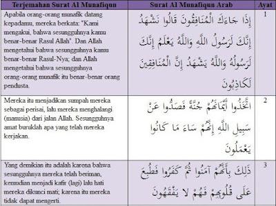 surah al-munafiqun 63: 1-3