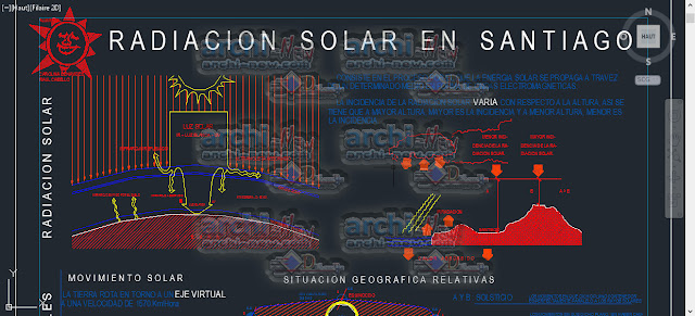 download-autocad-cad-dwg-file-solar-radiation-santiago-chile