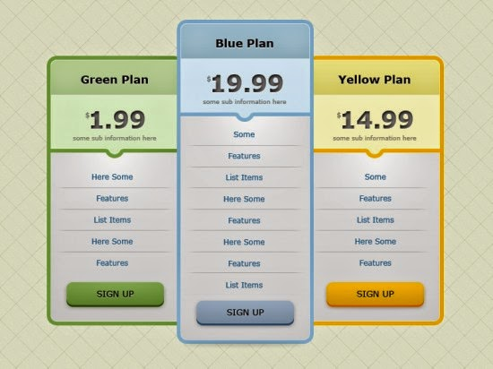 Some Pricing Tables PSD