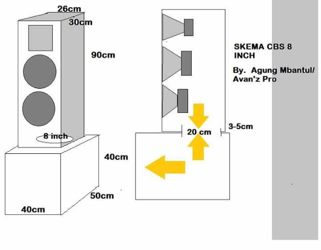 Ukuran Box Speaker CBS 8 inch