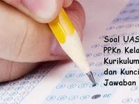 Prediksi Soal UAS/ PAT PPKn Kelas 7 Kurikulum 2013 dan Kunci Jawaban